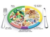 Welna Eco SPA Resort - иконка «питание» в Тарусе